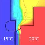 Energieeinsparung ROMA Vorbaurollladen